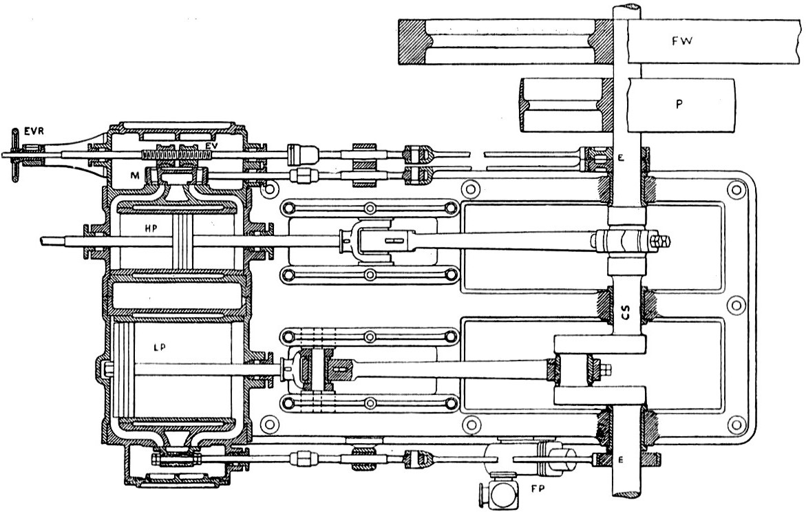 Compound Steam Engine Design