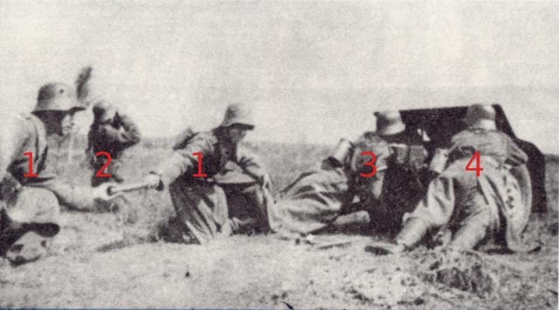 Στοιχείο Α-Τ πυροβόλου wz.36