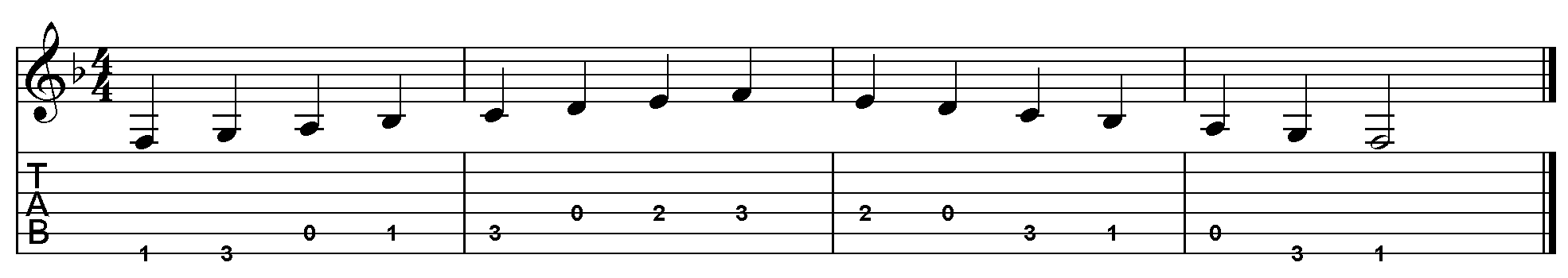 File f major scale one octave open position png - Open e scales ...