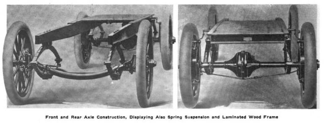 File:Franklin-auto 1909-1209 wood.jpg - Wikimedia Commons