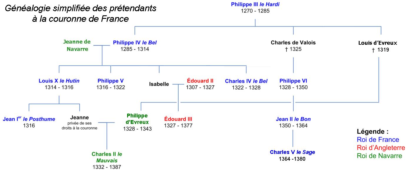 Francia en la Edad Media - Wikiwand
