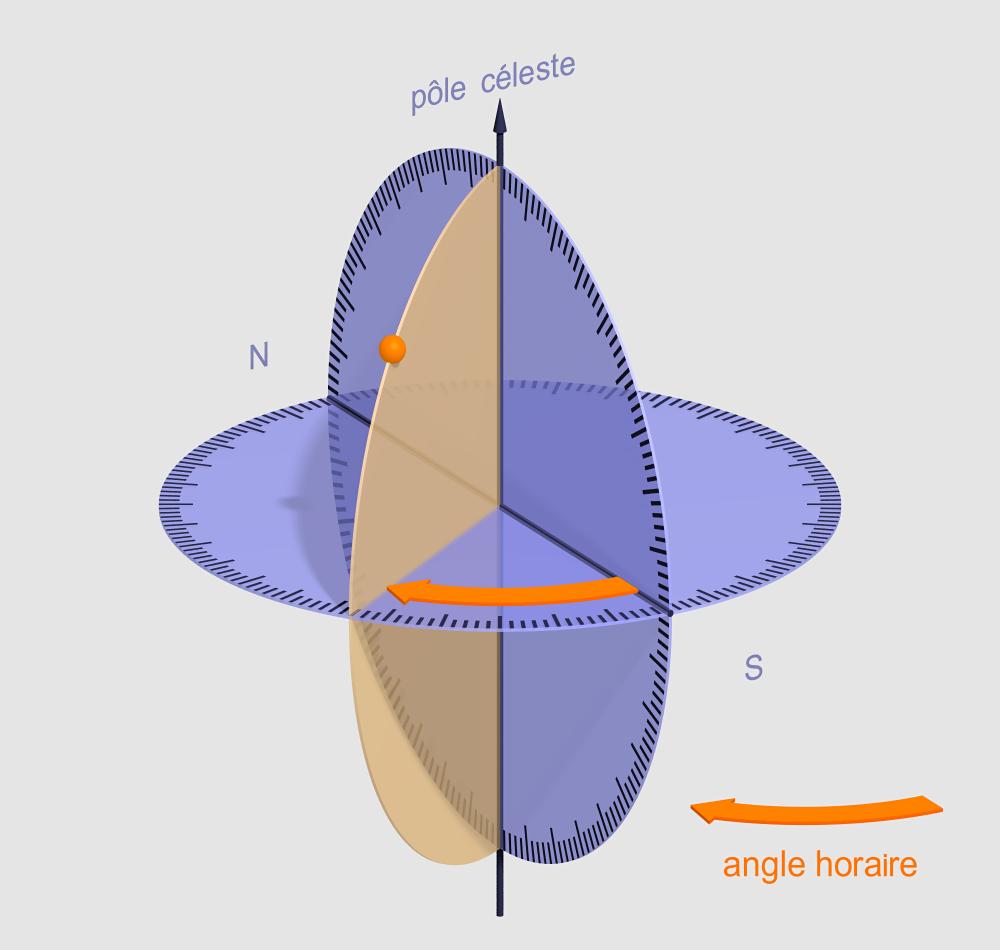 Angle Horaire  U2014 Wikip U00e9dia
