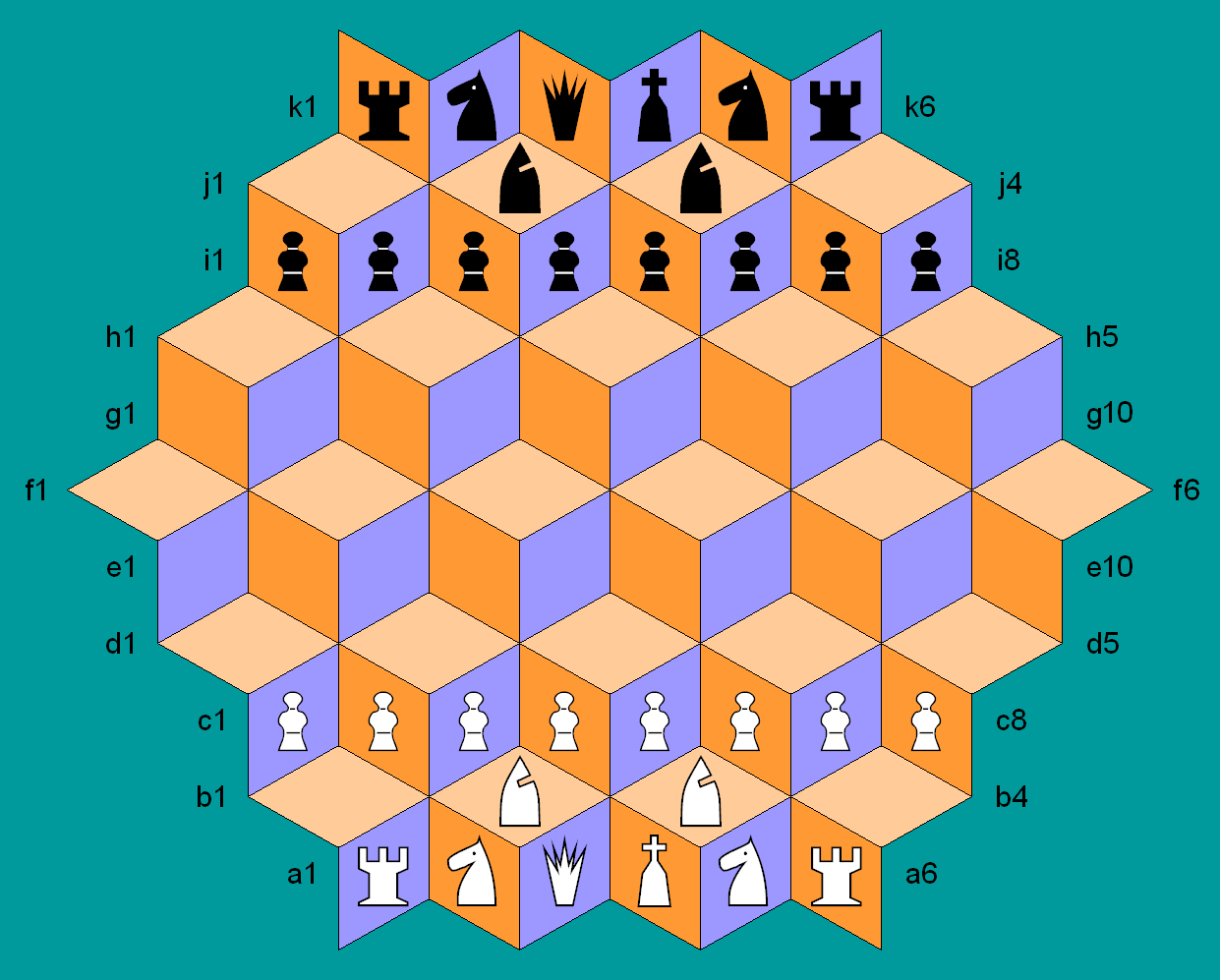 https://upload.wikimedia.org/wikipedia/commons/8/8e/Rhombic_Chess_gameboard_and_starting_position.png
