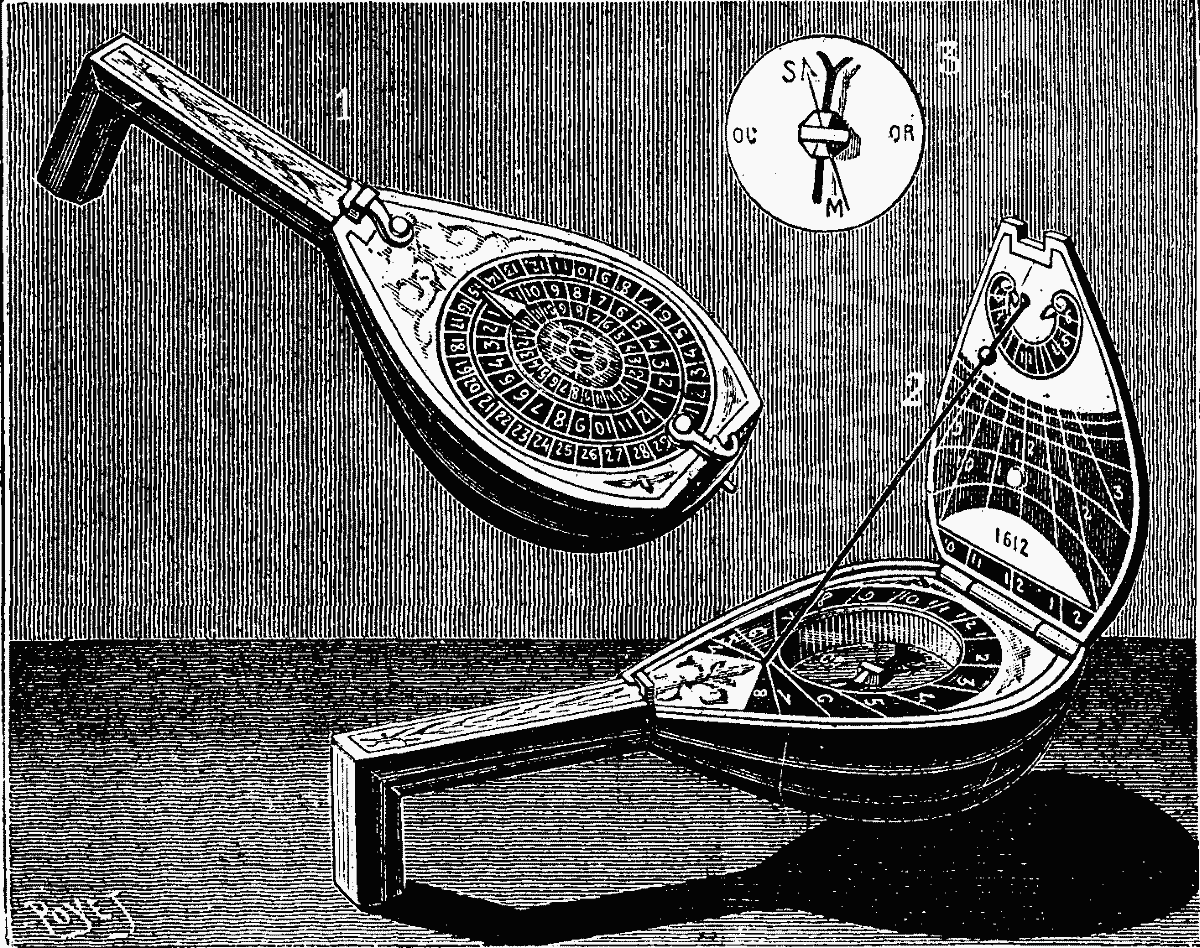 File Sundial In The Form Of A Mandolin Project Gutenberg Etext