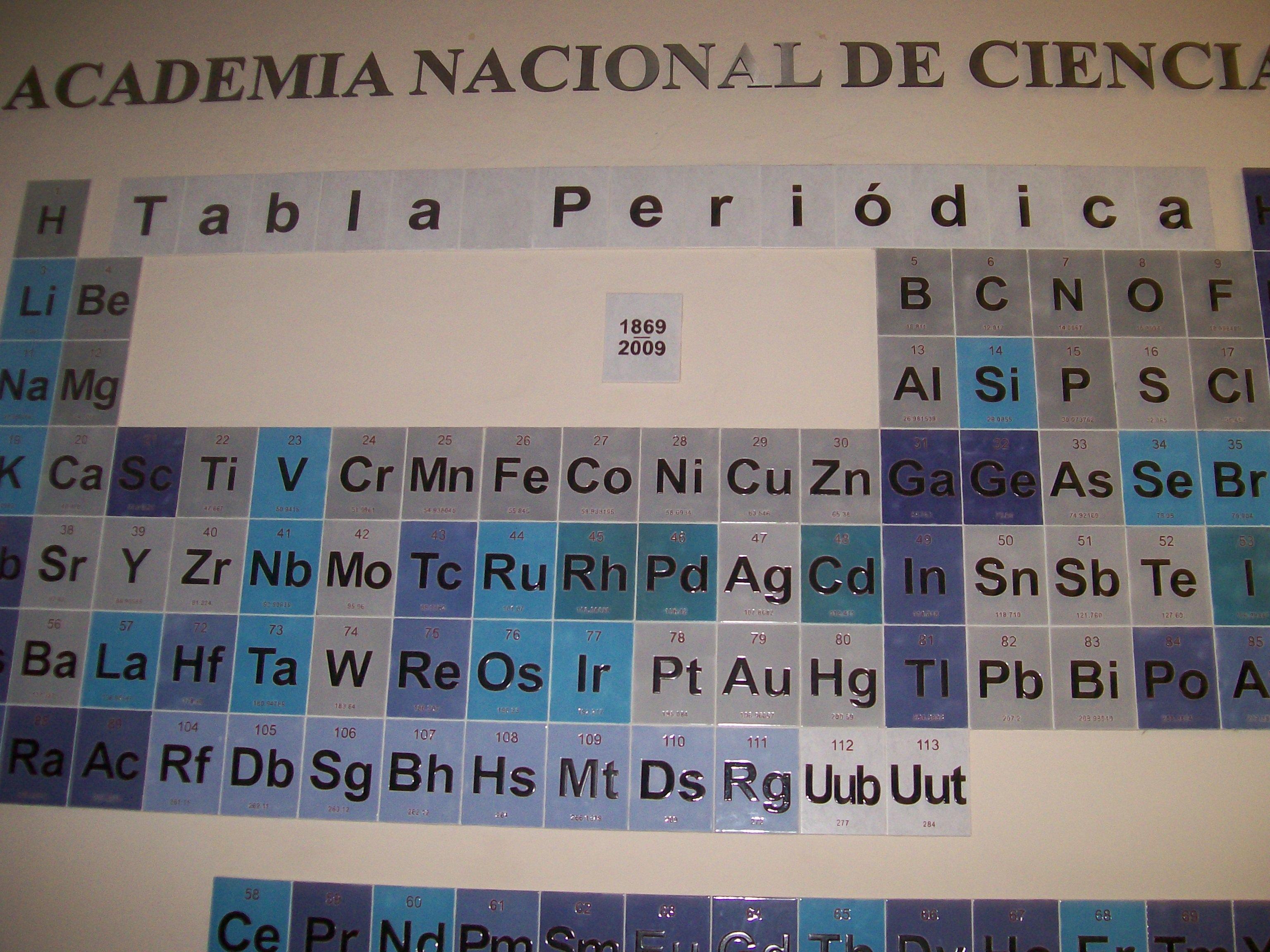 Tabla Periodica Newhairstylesformen2014 Com