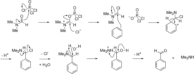 Vilsmeier-Haack reaction mechanism