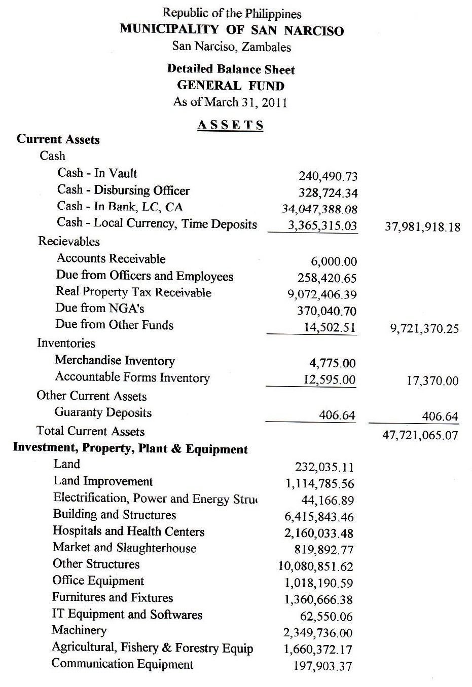 cash flows