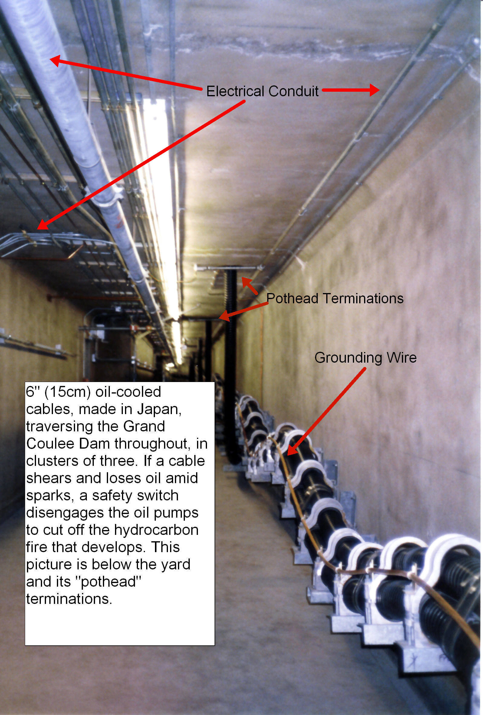 Electrical Cable Wikiwand Conduit For Safe Wiring Explained By An