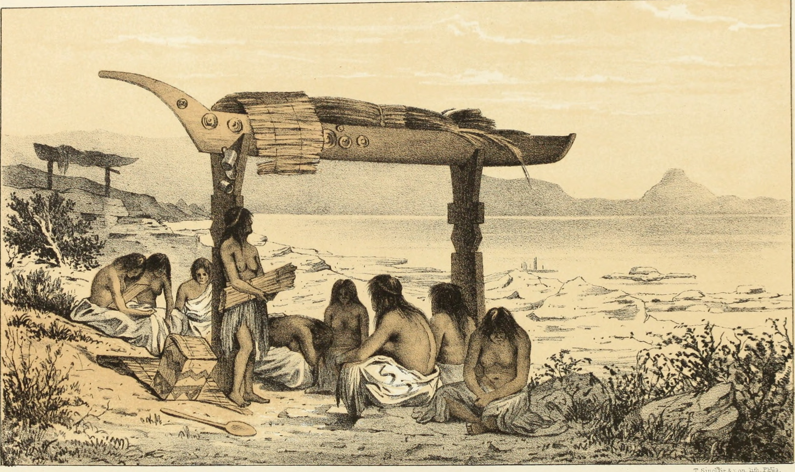 Datei:annual report of the bureau of ethnology to the secretary of