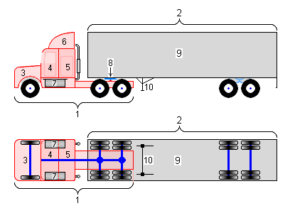 file conventional 18 wheeler truck diagram png wikimedia commons rh commons wikimedia org semi truck engine diagram cdl pre trip semi truck engine diagram cdl pre trip