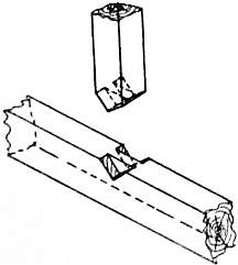 EB1911 Carpentry - Fig. 17 - Bridle Joint.jpg