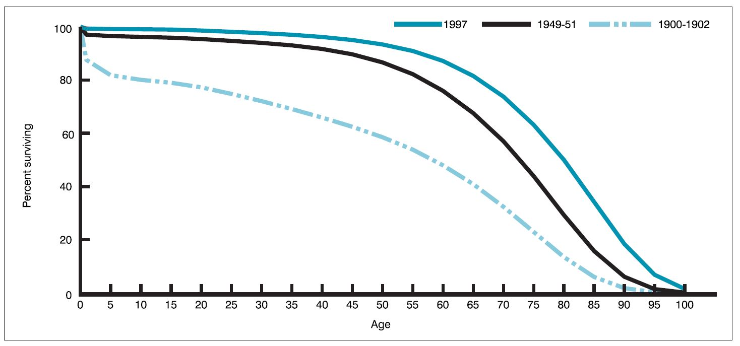 Life Expectancy For Electric Car Batteries