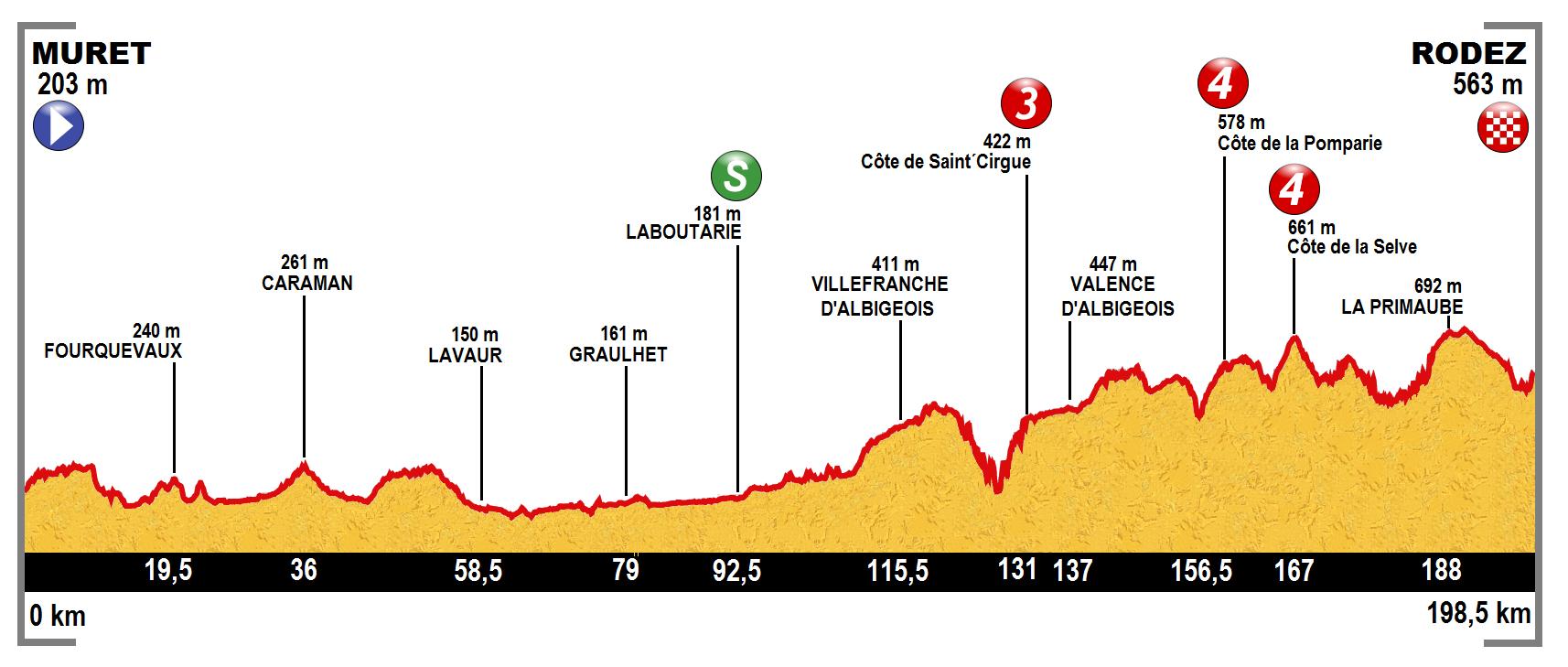 Tour De France Thomas De Gendt