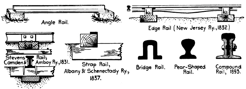 File:Rail profiles 19th c US.jpg