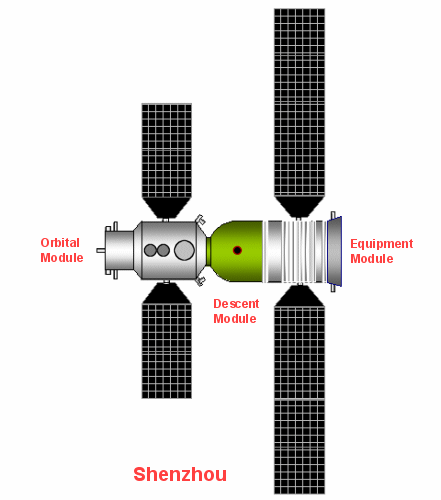 File:Shenzhou spacecraft diagram.png