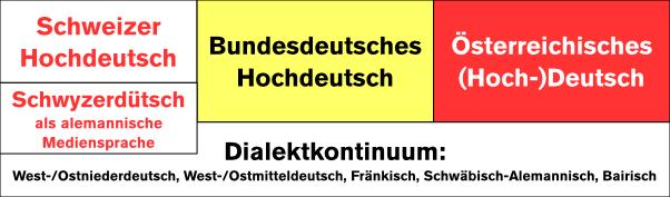 duden wörterbuch für volksschulen