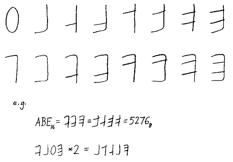 "rucelanartinshexadecimalnotationproposalrefname""artin1968"""
