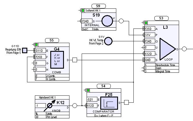 Hvac Ddc System Frontend Design