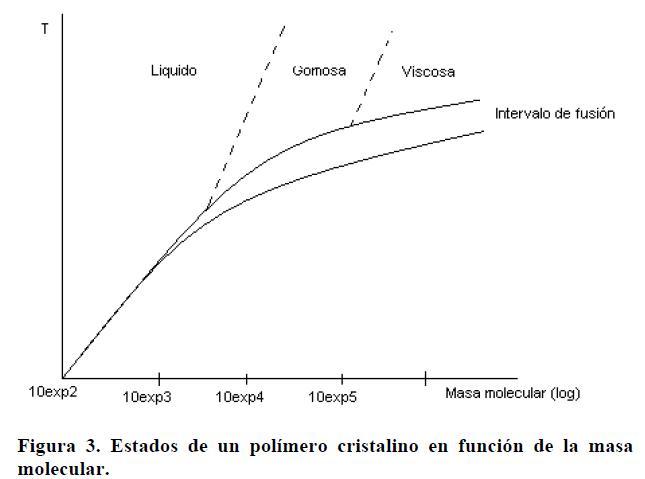 Relación Entre La Estructura Y Las Propiedades Térmicas Y