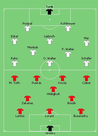 Startaufstellung des Finales 1954: Deutschland – Ungarn