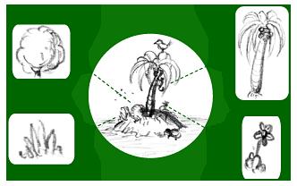 Depiction of Flora