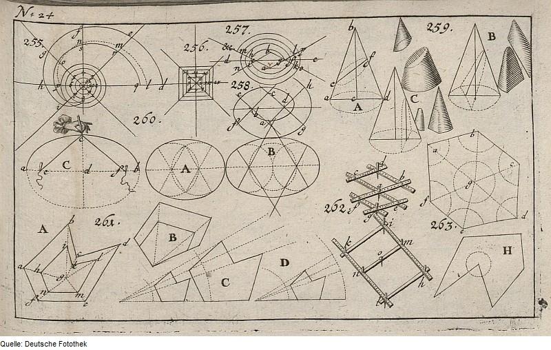 Charmant Geometrie Arbeitsblatt Kinder Unter 7 Geometrischen Formen ...