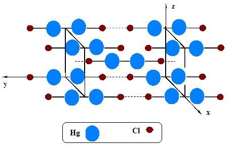 kvicksilver densitet