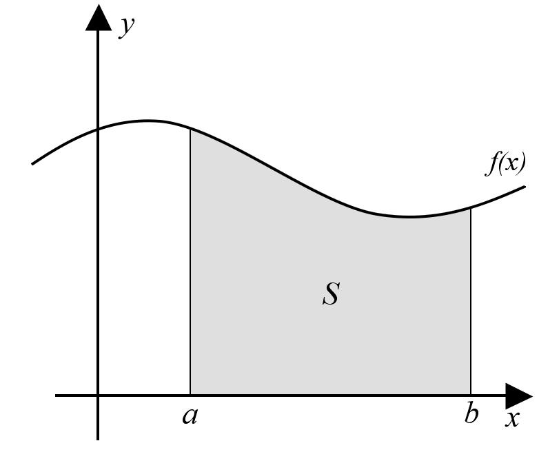 Desenvolvimento do exercicio de analize combinatoria 2
