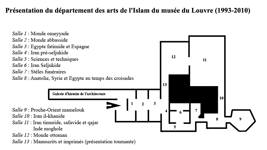 http://upload.wikimedia.org/wikipedia/commons/9/90/Louvre_d%C3%A9partement_arts_de_l%27Islam_1993.jpg