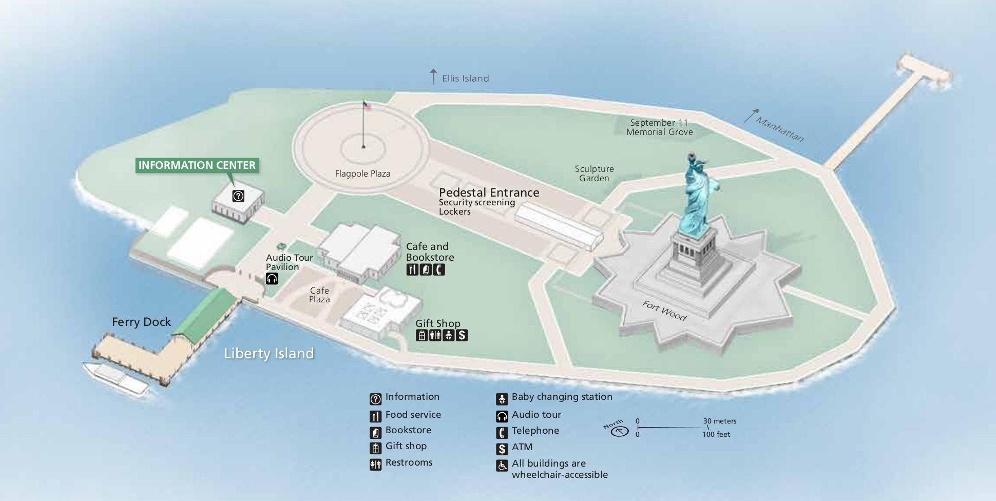 Ellis Island Caracteristics