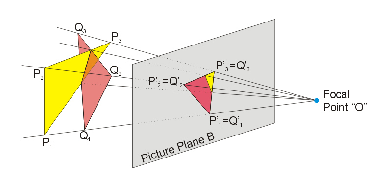 File:Perspective Projection Principle.jpg