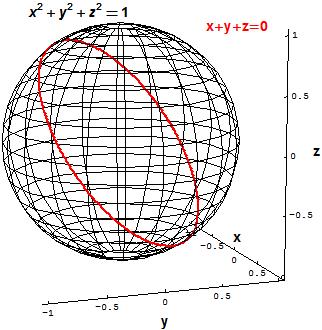 Polynomial Ring