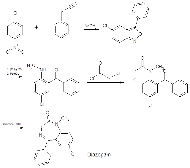 diazepam acid solubility