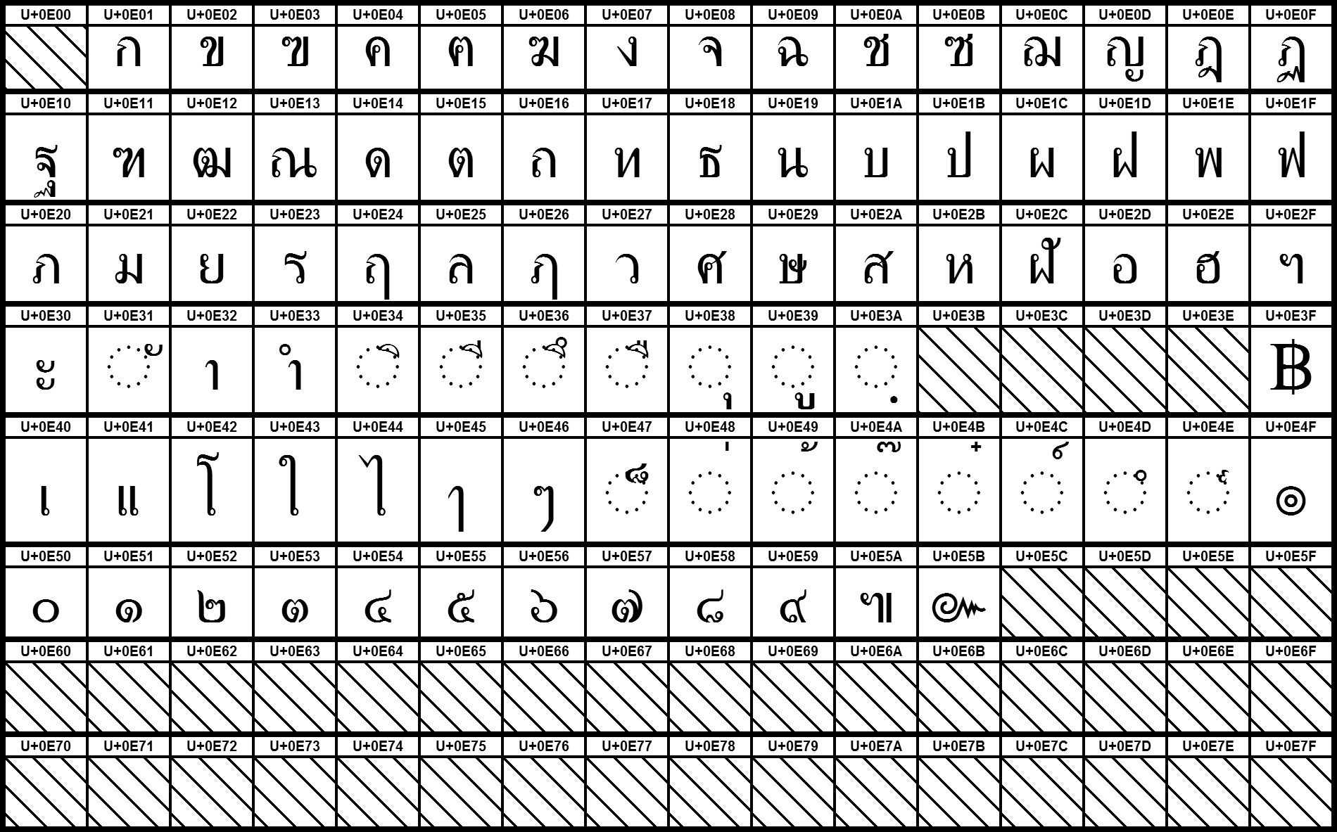 File:UCB Thai.png - Wikimedia Commons