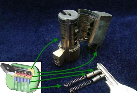 Cilindro serratura wikipedia for Estrarre chiave rotta da cilindro