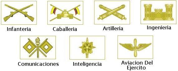 Aviación del Ejército [ editar ]