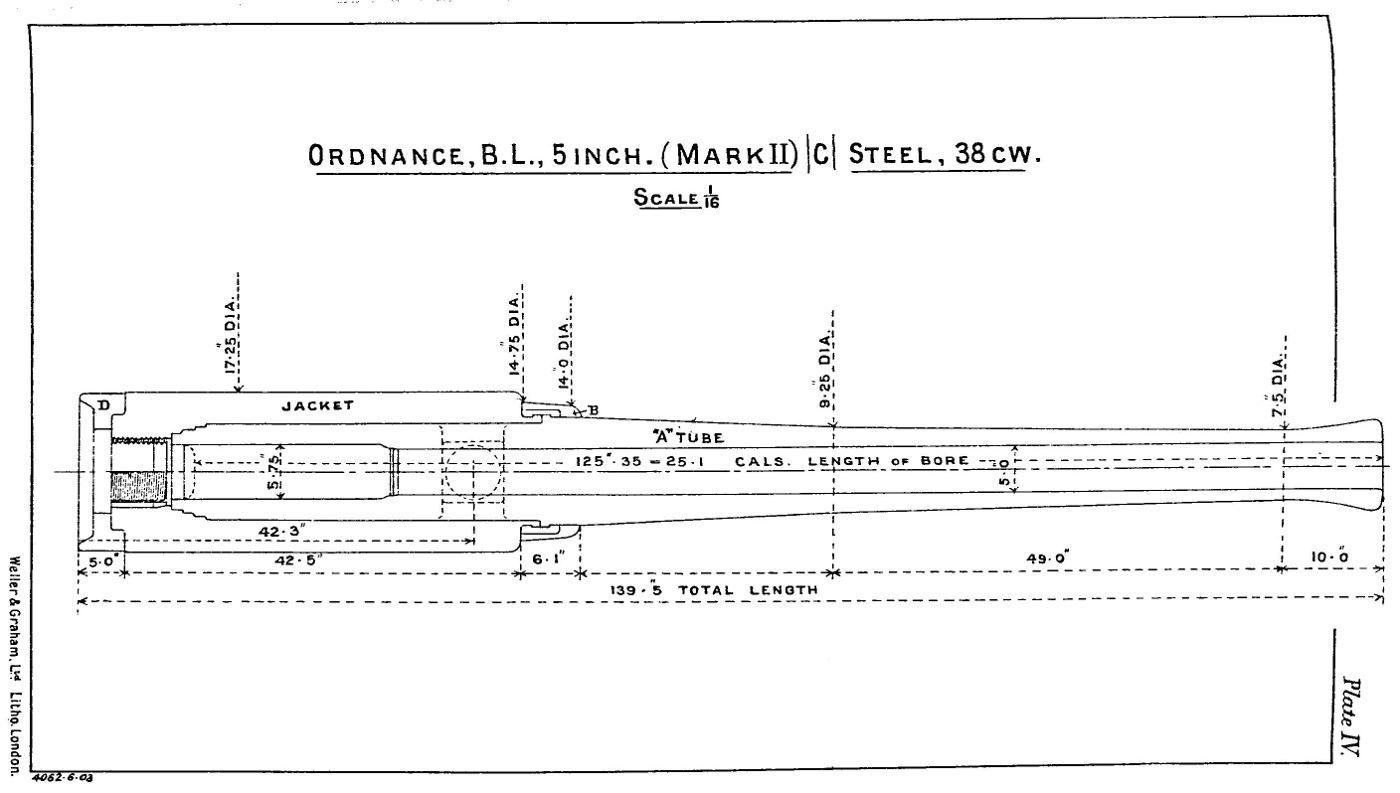 File:BL 5 inch Mark II gun barrel diagram.jpg