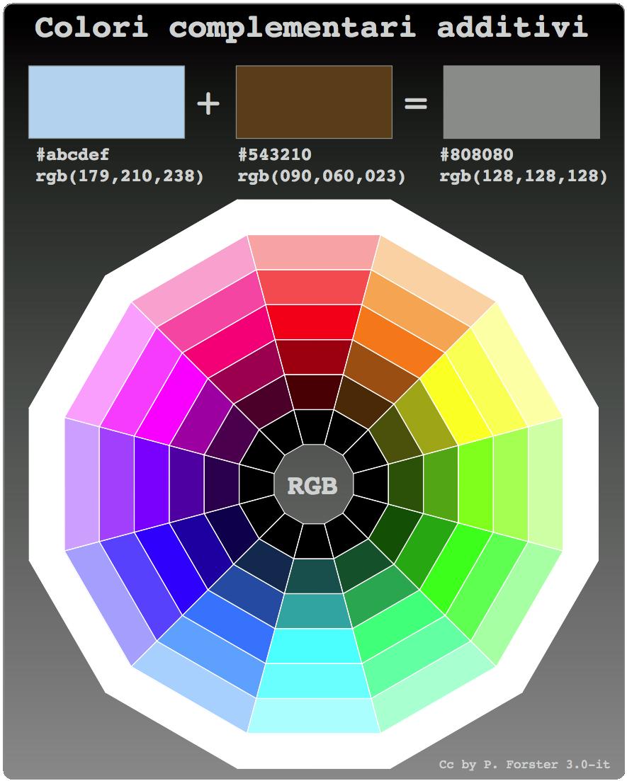 colori complementari - wikipedia