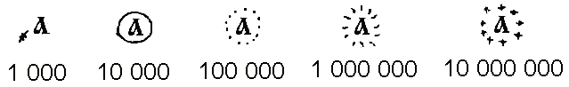 Cyrillic thousands.png