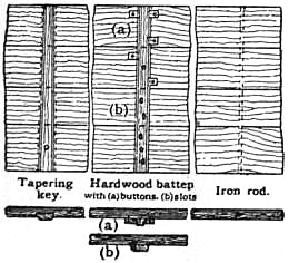 EB1911 Joinery - Fig. 4.—Prevention of Warping.jpg