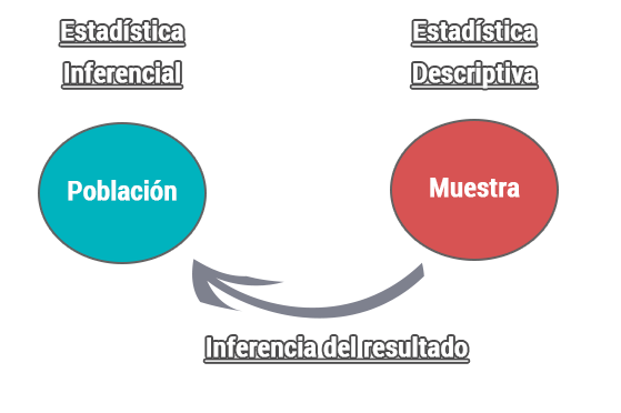 Estadisticia-inferencial-y-descriptiva