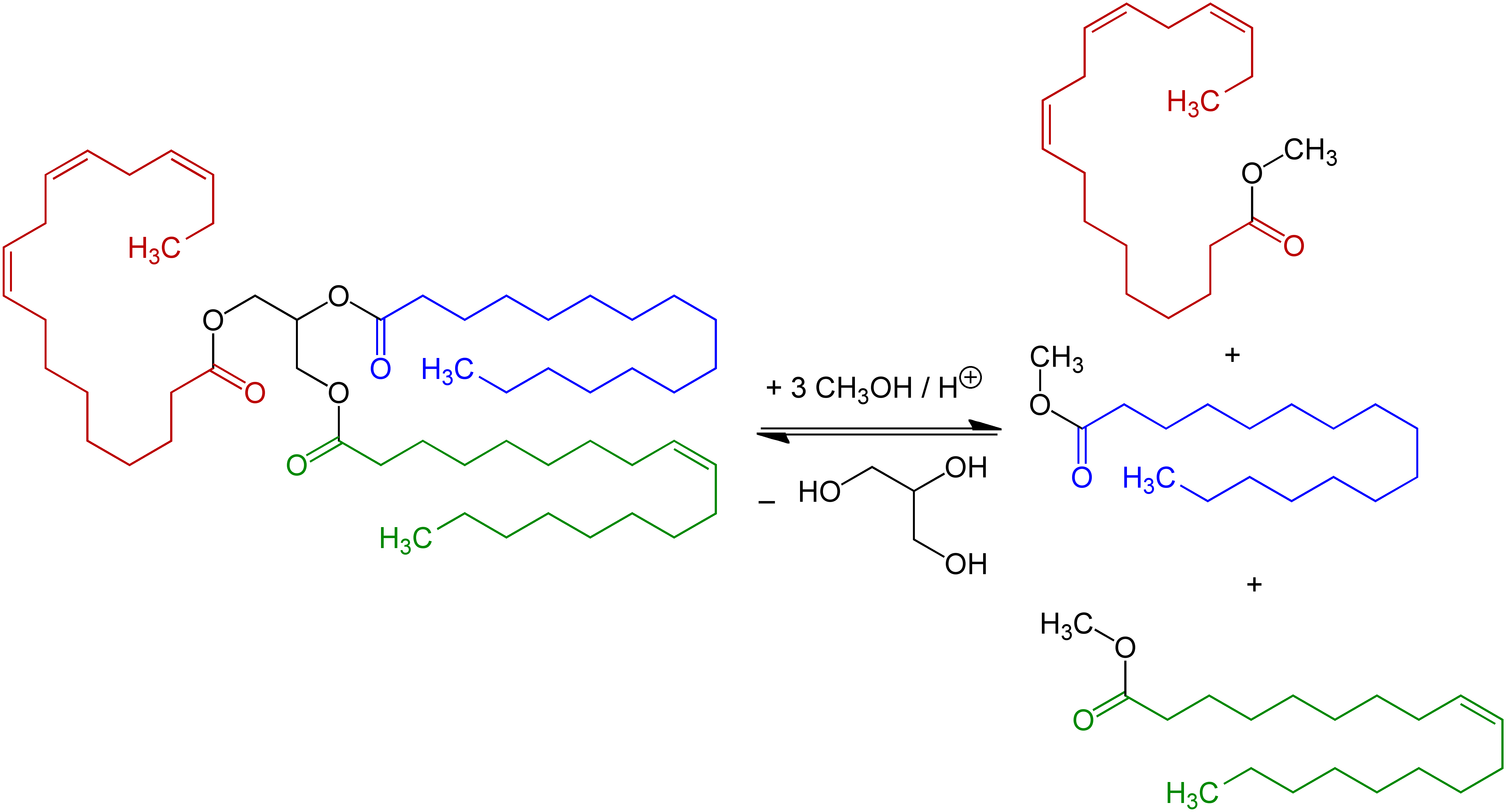 Biodiesel Wikipedia