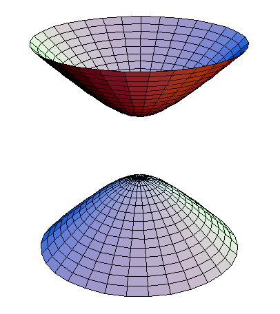 Ini lho yang namanya hiperboloid (from: Wikipedia)