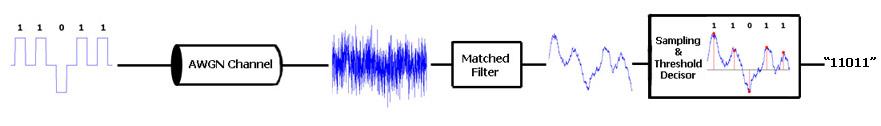 Matched Filter Total System.jpg