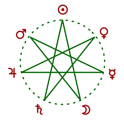 File:Weekday heptagram.ant.png