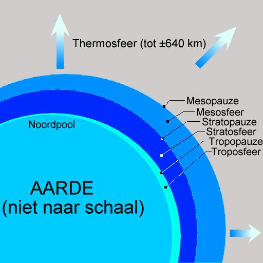 File Aardatmosfeer Png Wikimedia Commons