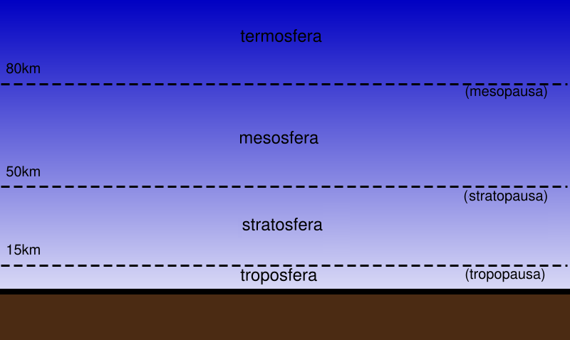 File:Atmosfera-it.PNG