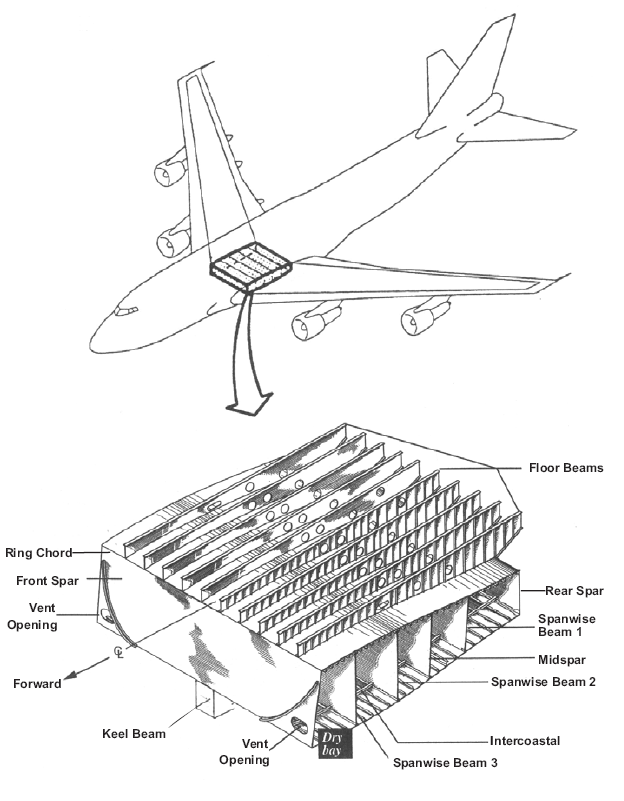 cessna diagram with File Center Wing Fuel Tank on Details also What Does The Suction Gauge Actually Show also Cessna 172 Cockpit Dimensions also Ford 758b Tractor Alternator Wiring Diagram also 1031526 Bad Charging System Cant Find The Source.