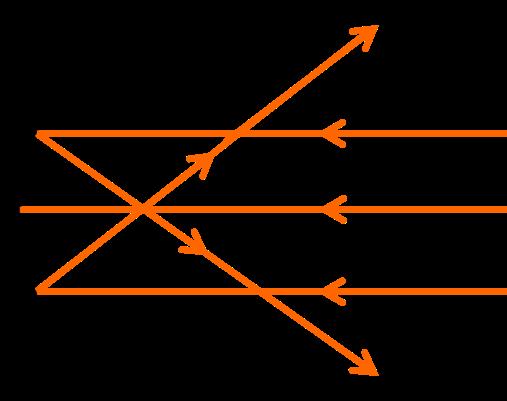 Center of curvature - Wikipedia