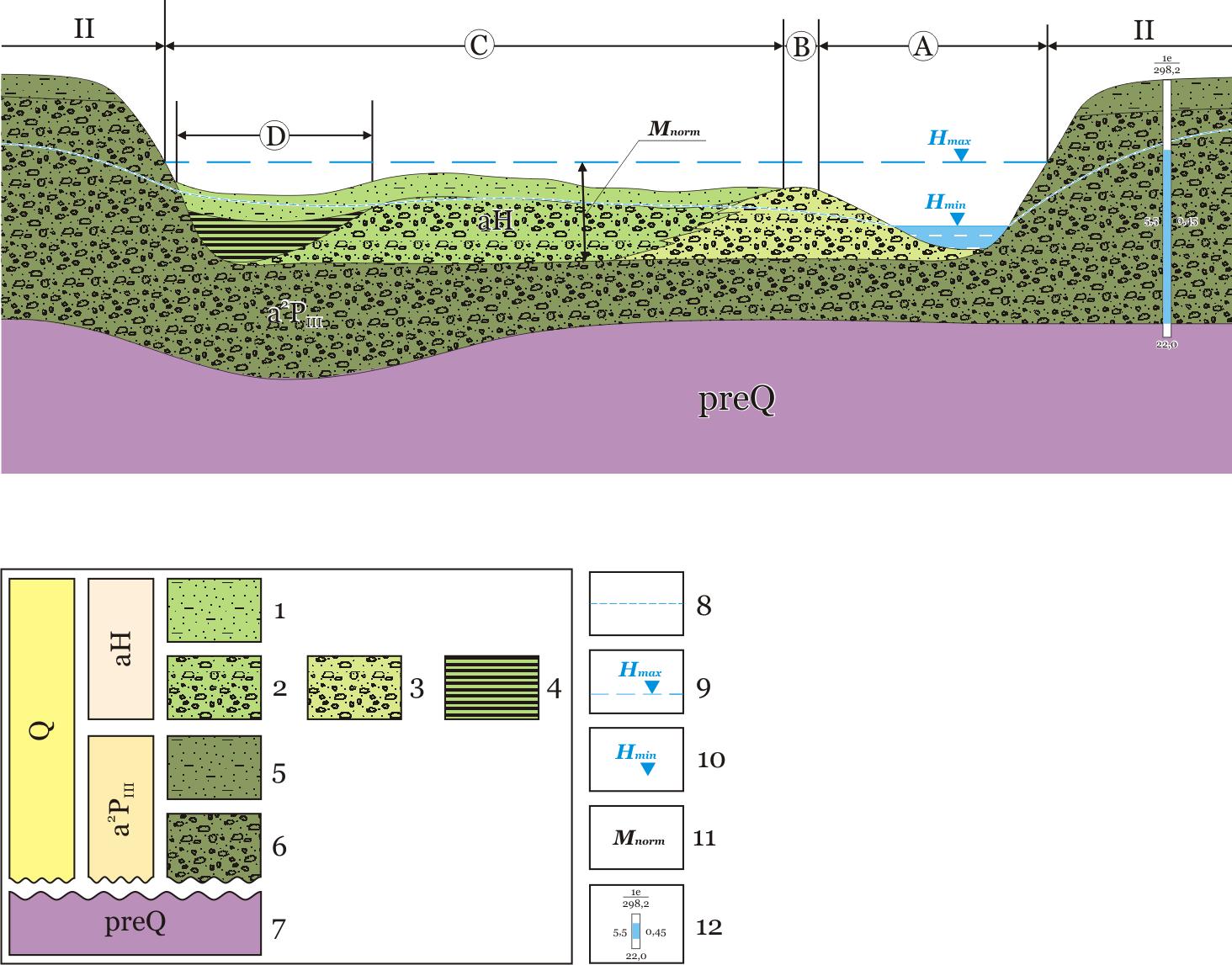 Аллювиальные пойменные почвы реферат 3460